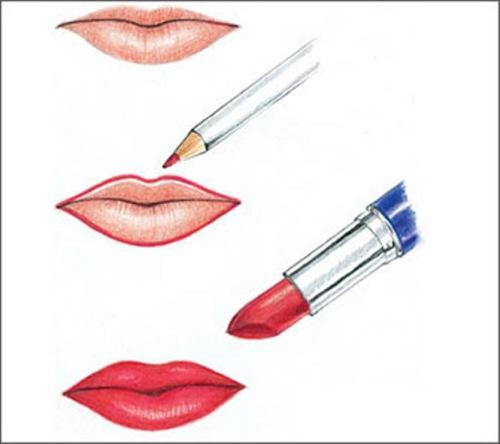 Các bước trang điểm cơ bản dành cho đôi môi mỏng.