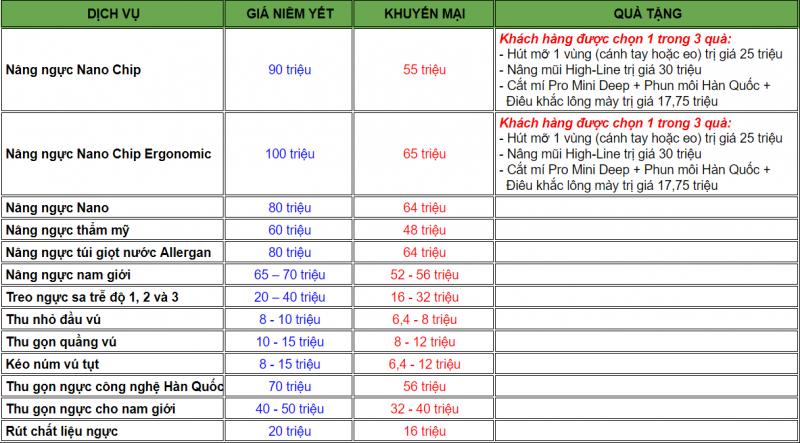 Chi tiết giá nâng ngực mới nhất tại Thu Cúc Sài Gòn với rất nhiều ưu đãi hấp dẫn
